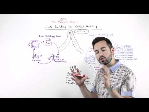 SEO's Dilemma Link Building vs Content Marketing - Whiteboard Friday - Steps SEO